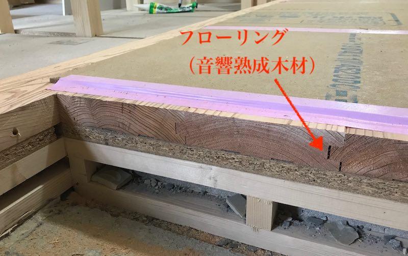 マンションの施工現場。フローリング材だけで38mm全体で見ると相当な厚みになる。