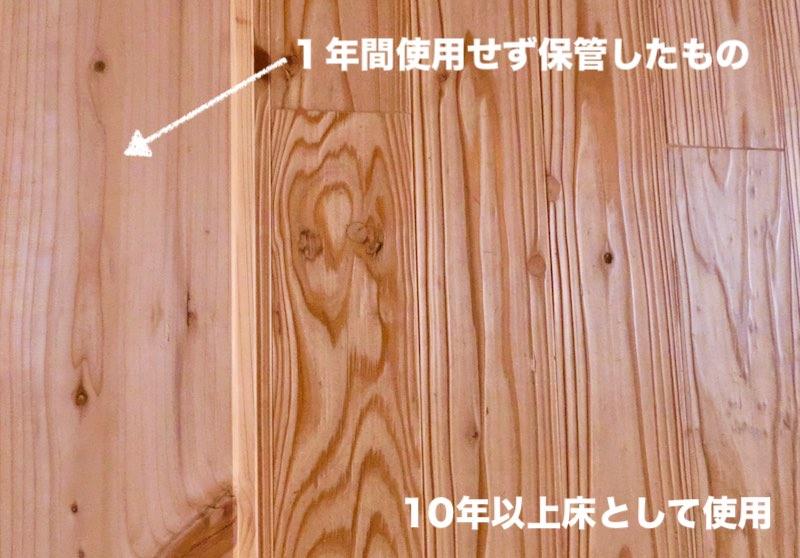 共に無塗装の杉無垢材(10年以上のもとと1年もの・音響熟成木材)